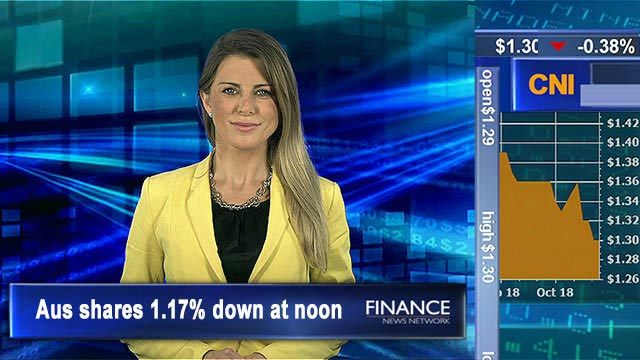 Bouncing back from 6-month low: Aus shares 0.2% lower at noon