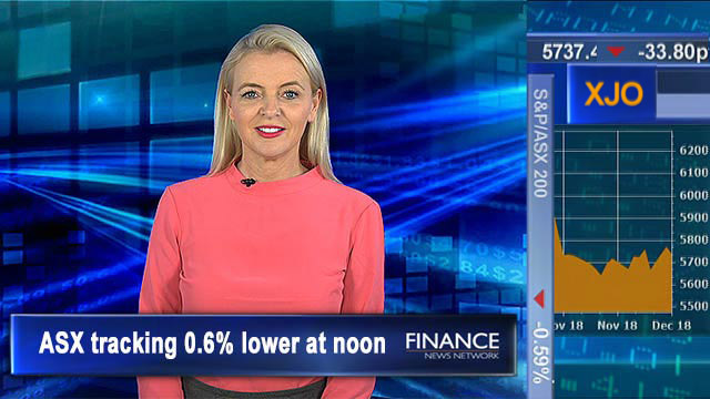 Consumer discretionary sector struggling: ASX tracking 0.6% lower at noon
