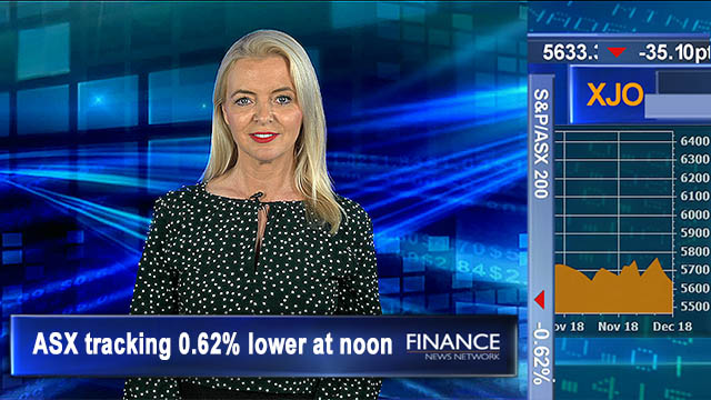 Retail turnover rose 0.3 in Oct: ASX 0.62 per cent lower at noon
