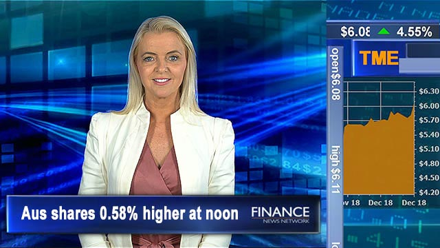 Energy on the rise: ASX 0.6% higher at noon