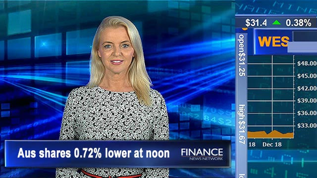 Nine Entertainment see a dip: ASX 0.7% lower at noon
