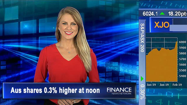 Earnings results weigh but ASX holds above 6,000: Aus shares 0.3% higher at noon