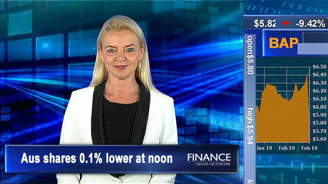 Consumer sentiment jumps 4.3%: ASX tracking 0.1% lower at noon
