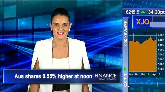 Good start to week for ASX: Aus shares 0.6% higher at noon