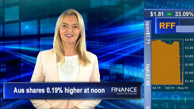 Rural Funds Group refutes Bonitas claims: ASX tracking 0.2% higher at noon