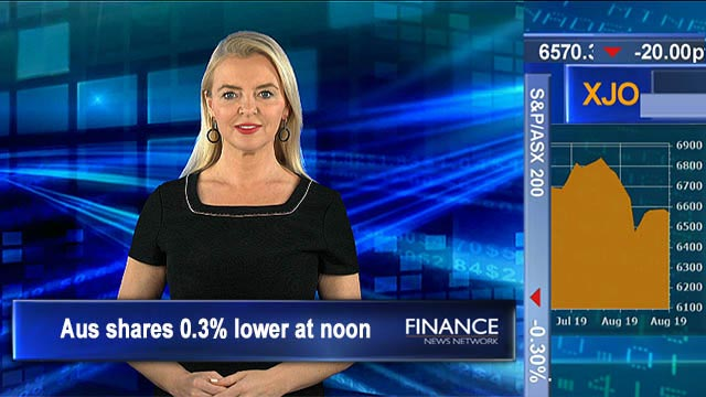 Gold stocks gain on uncertainty: ASX tracking 0.3% lower at noon