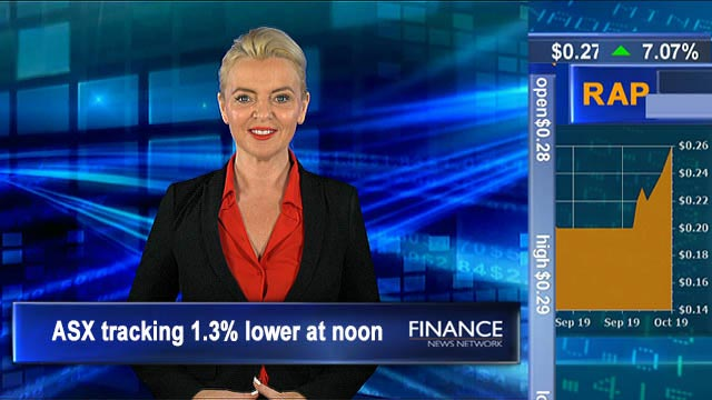 NAB shares hit on fresh remediation charges: ASX tracking 1.3% lower at noon