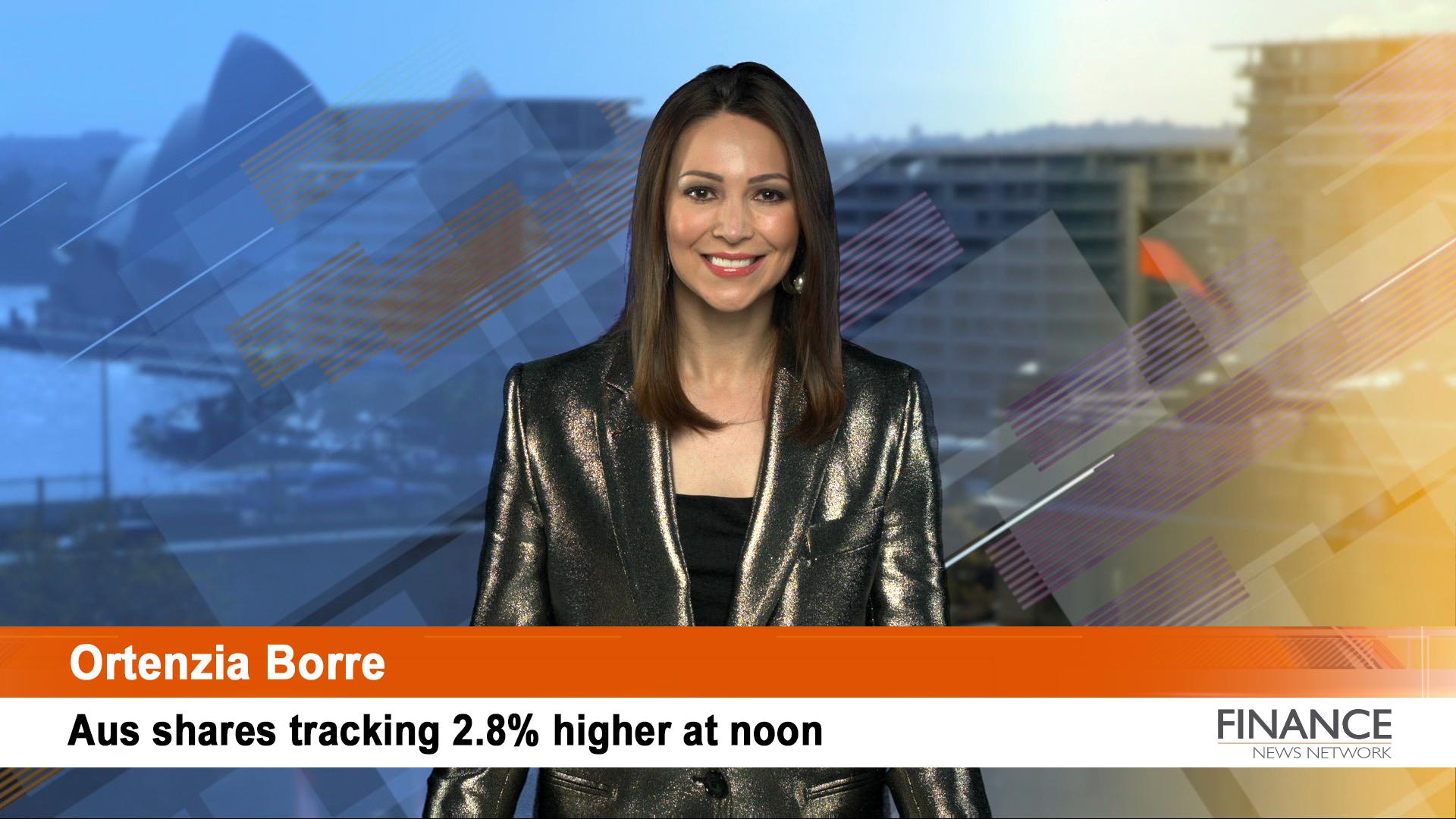 G8 Education (ASX:GEM) extends trading halt: Aus shares 2.8% higher at noon